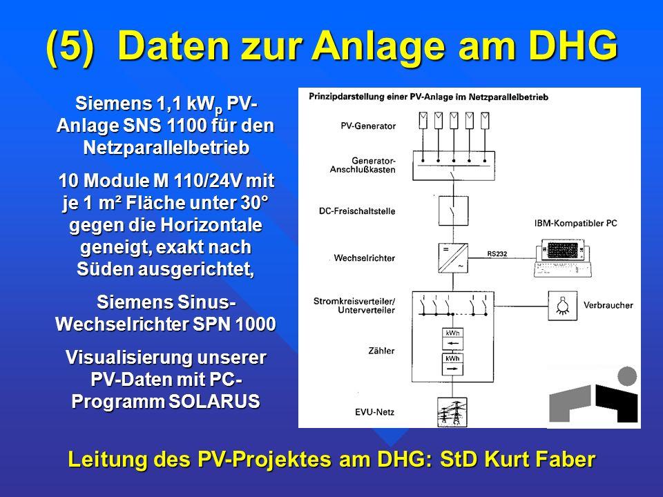 (5) Daten zur Anlage am DHG