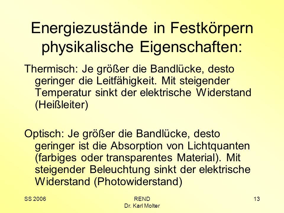 Energiezustände in Festkörpern physikalische Eigenschaften: