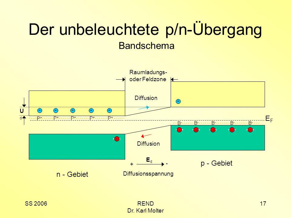 Der unbeleuchtete p/n-Übergang