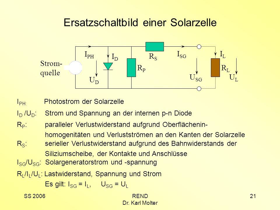 Ersatzschaltbild einer Solarzelle
