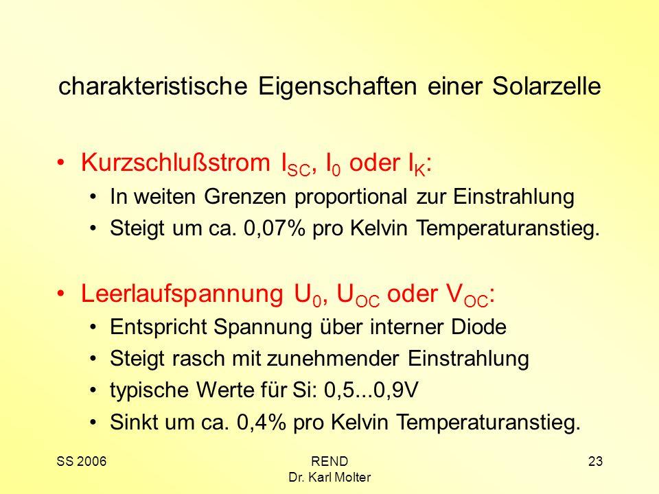 charakteristische Eigenschaften einer Solarzelle