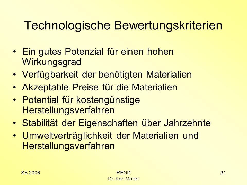 Technologische Bewertungskriterien