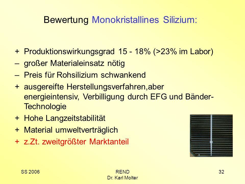 Bewertung Monokristallines Silizium: