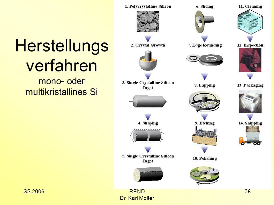 Herstellungsverfahren mono- oder multikristallines Si