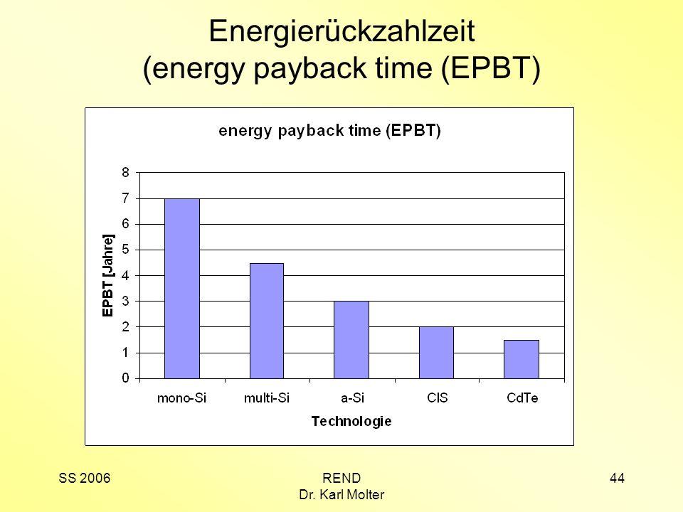 Energierückzahlzeit (energy payback time (EPBT)