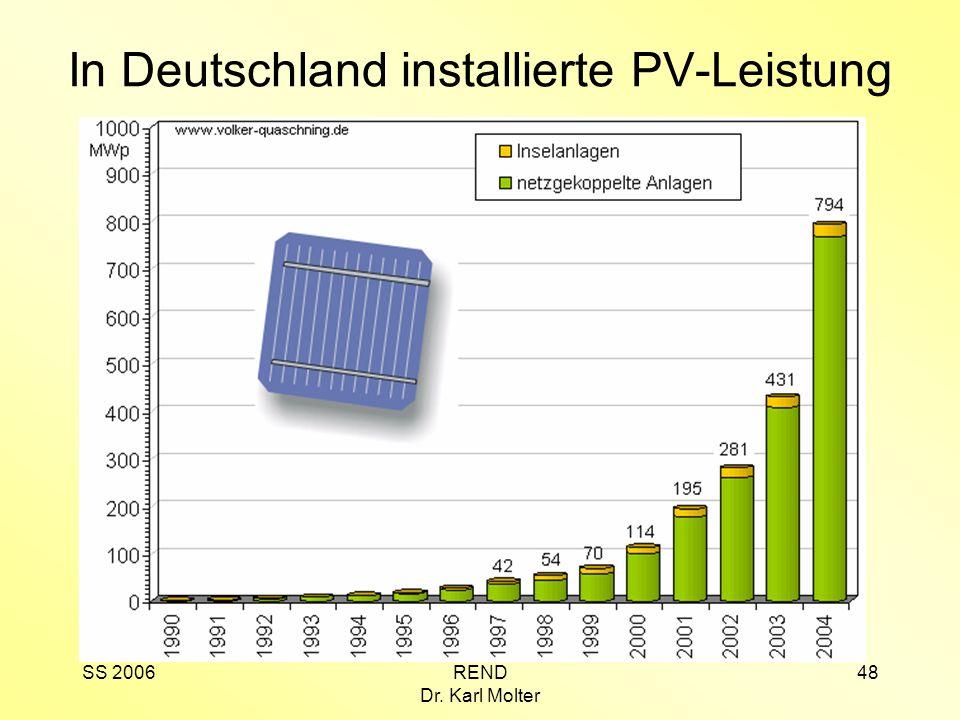 In Deutschland installierte PV-Leistung