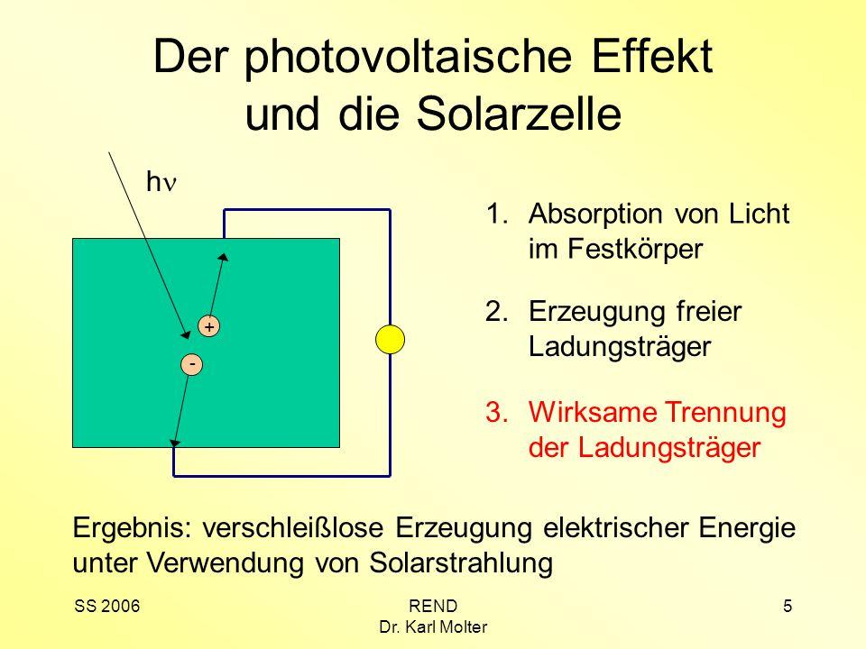 Der photovoltaische Effekt und die Solarzelle