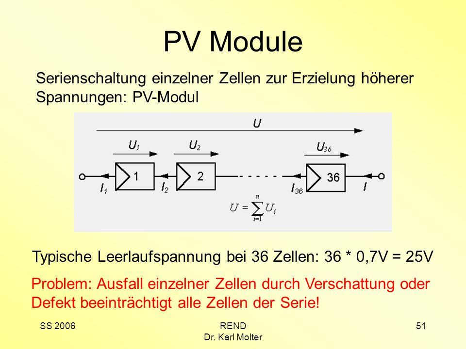 PV Module Serienschaltung einzelner Zellen zur Erzielung höherer Spannungen: PV-Modul. Typische Leerlaufspannung bei 36 Zellen: 36 * 0,7V = 25V.