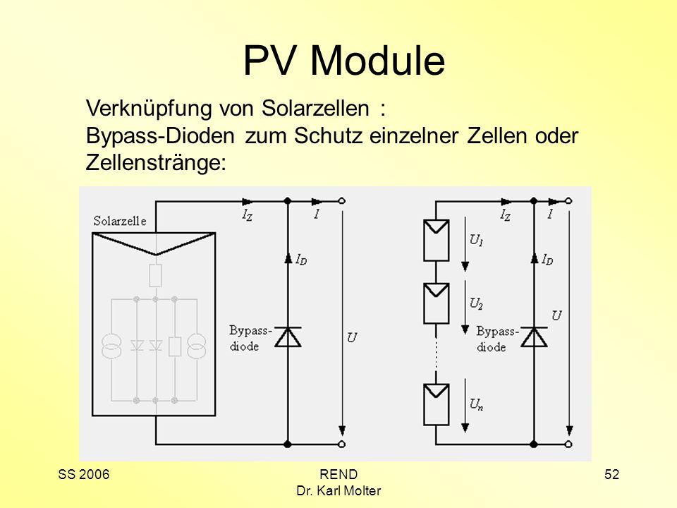 PV Module Verknüpfung von Solarzellen :
