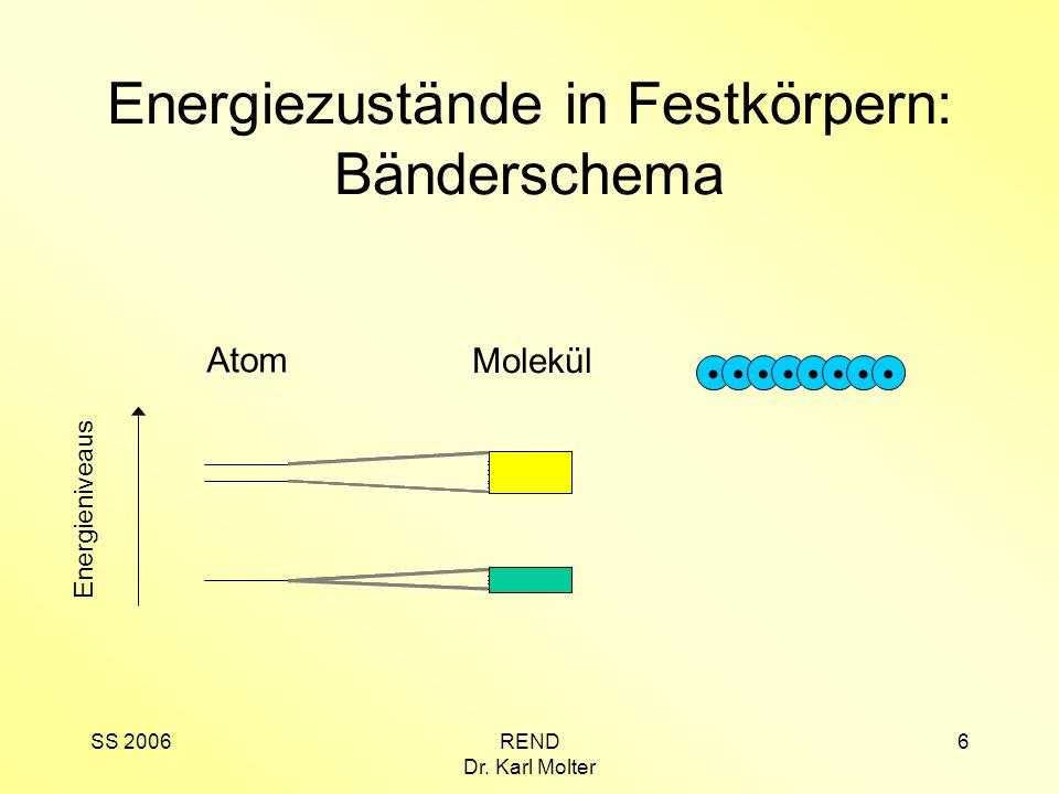 Energiezustände in Festkörpern: Bänderschema