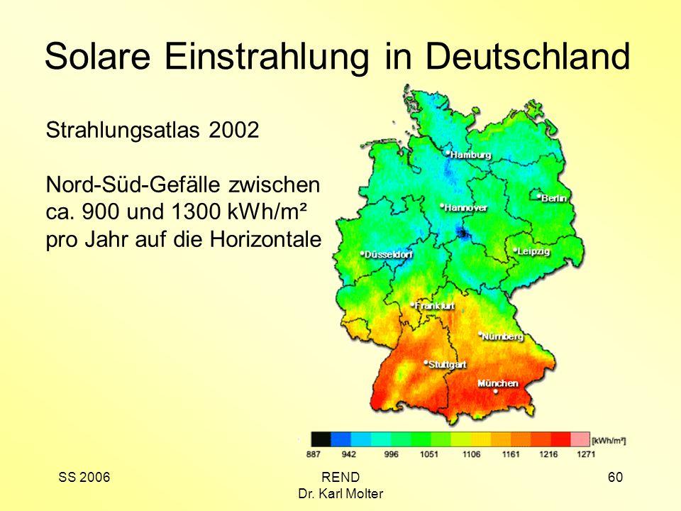 Solare Einstrahlung in Deutschland