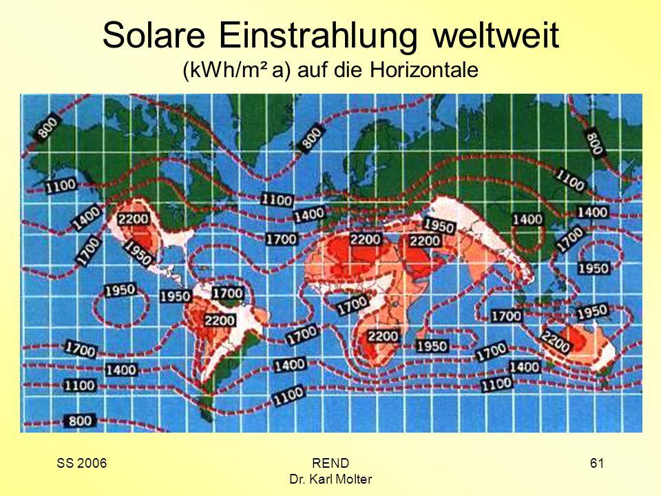 Solare Einstrahlung weltweit (kWh/m² a) auf die Horizontale