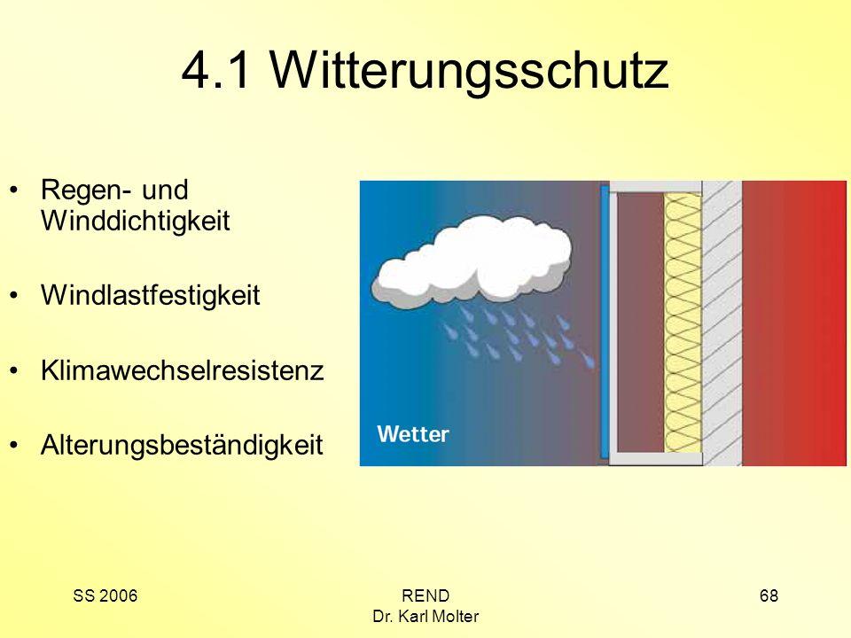 4.1 Witterungsschutz Regen- und Winddichtigkeit Windlastfestigkeit
