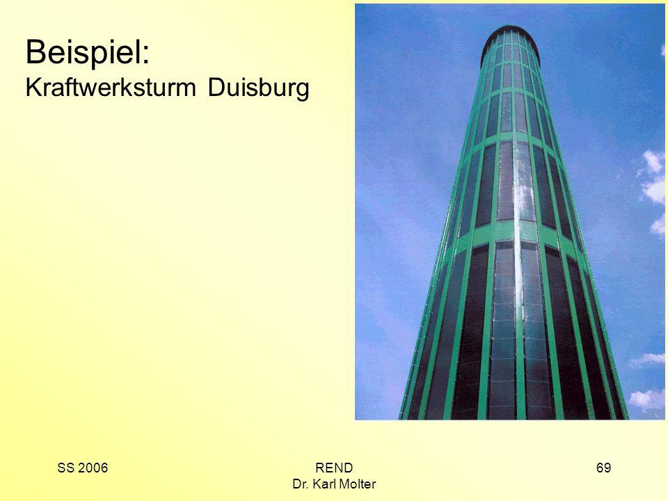 Beispiel: Kraftwerksturm Duisburg