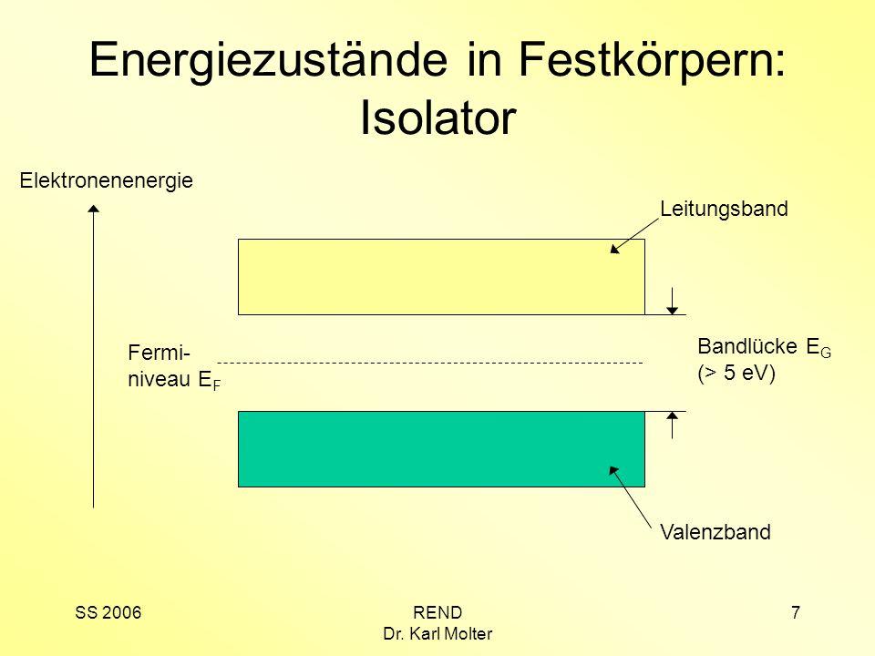 Energiezustände in Festkörpern: Isolator