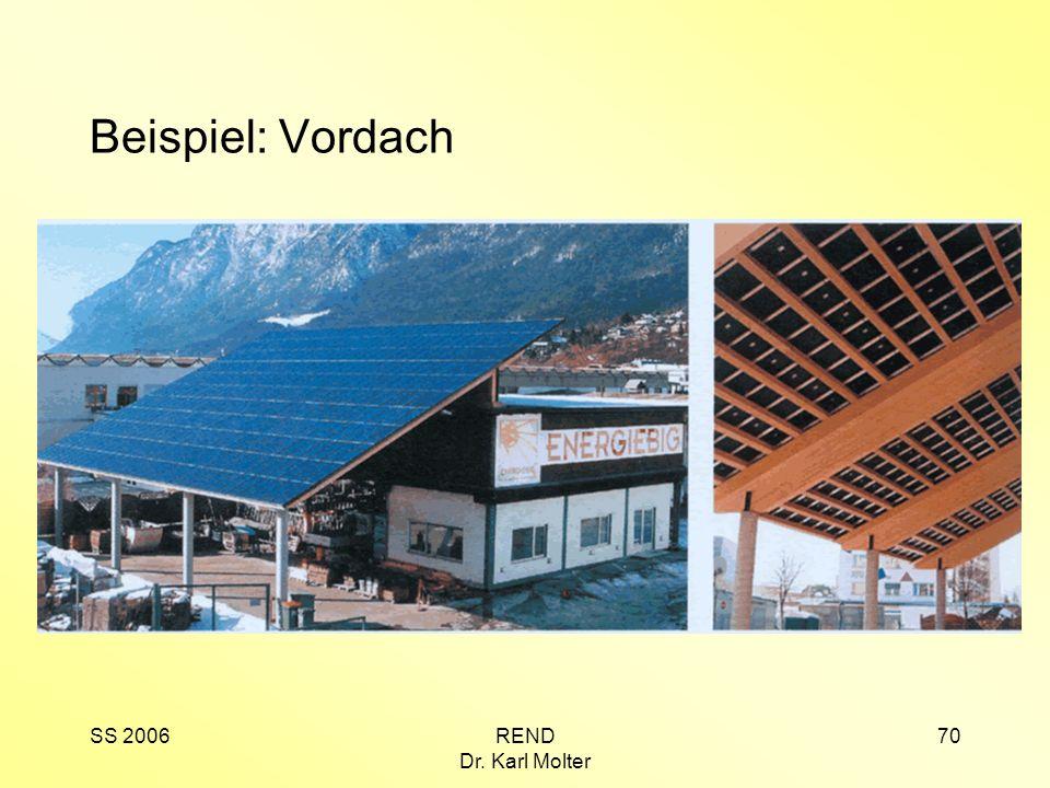 Beispiel: Vordach SS 2006 REND Dr. Karl Molter
