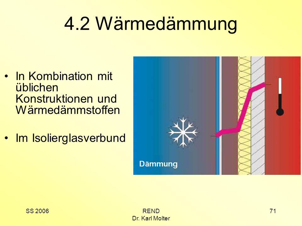 4.2 Wärmedämmung In Kombination mit üblichen Konstruktionen und Wärmedämmstoffen. Im Isolierglasverbund.