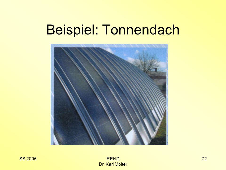 Beispiel: Tonnendach SS 2006 REND Dr. Karl Molter