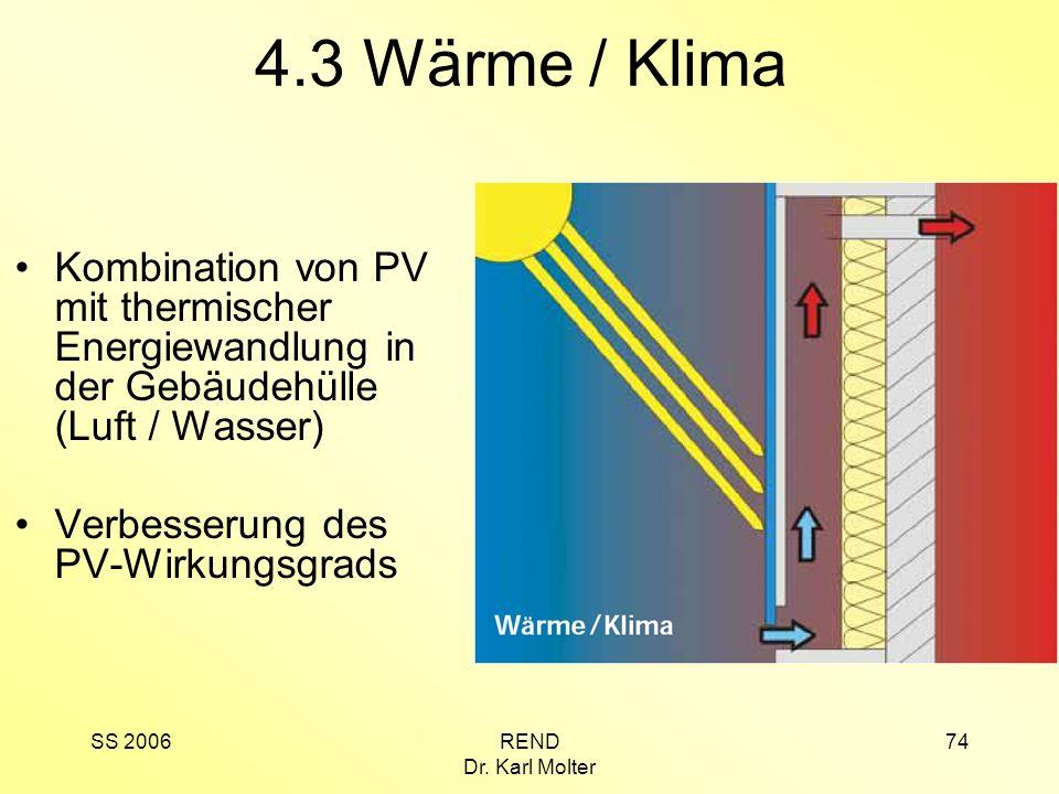 4.3 Wärme / Klima Kombination von PV mit thermischer Energiewandlung in der Gebäudehülle (Luft / Wasser)