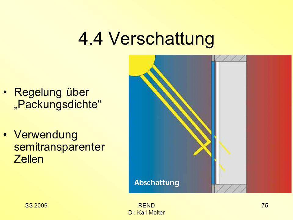 """4.4 Verschattung Regelung über """"Packungsdichte"""