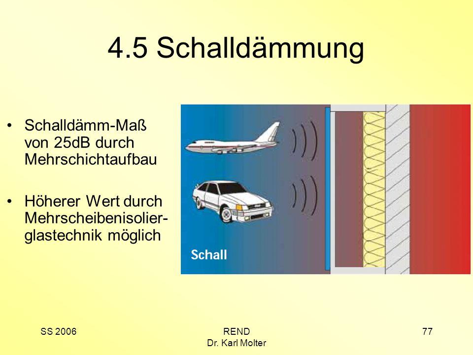 4.5 Schalldämmung Schalldämm-Maß von 25dB durch Mehrschichtaufbau
