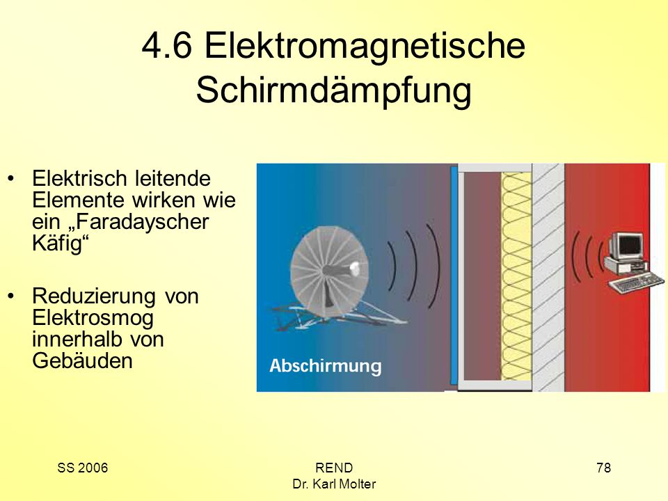 4.6 Elektromagnetische Schirmdämpfung