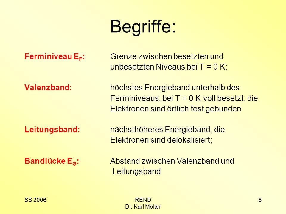 Begriffe: Ferminiveau EF: Grenze zwischen besetzten und