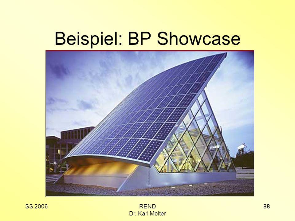 Beispiel: BP Showcase SS 2006 REND Dr. Karl Molter