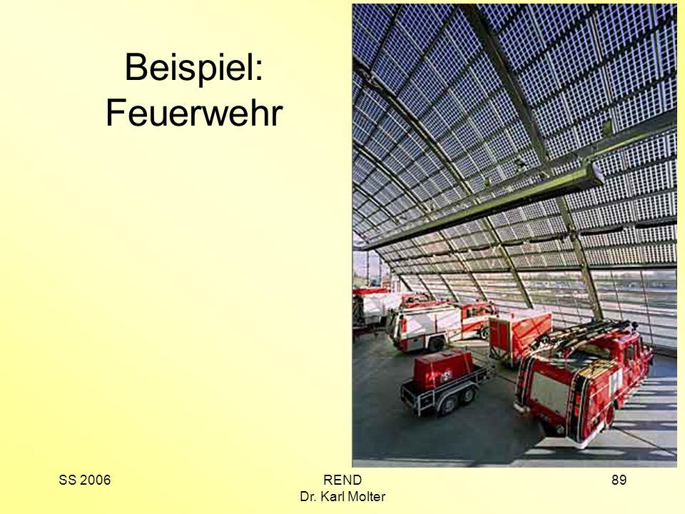 Beispiel: Feuerwehr SS 2006 REND Dr. Karl Molter