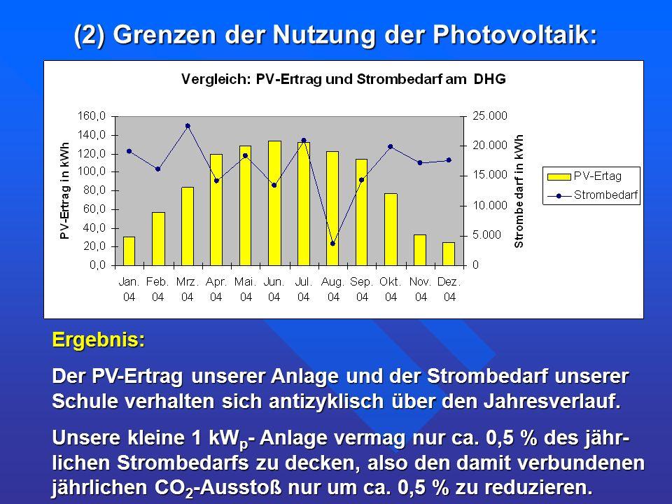 (2) Grenzen der Nutzung der Photovoltaik: