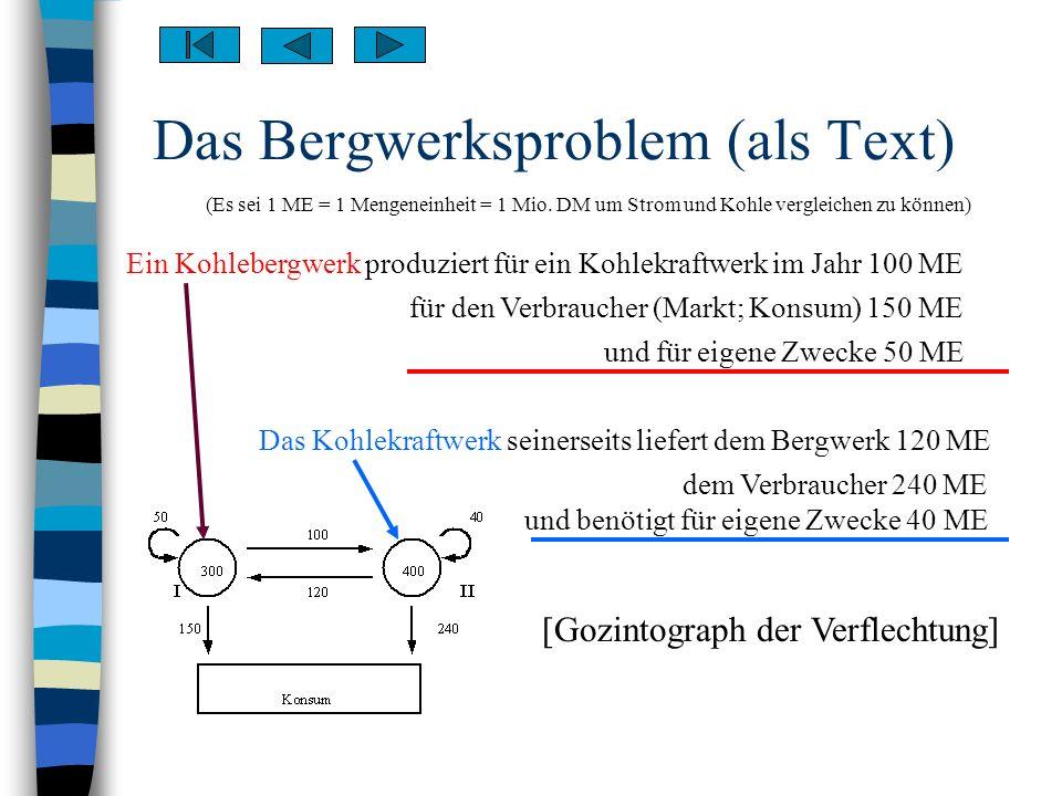 Das Bergwerksproblem (als Text)