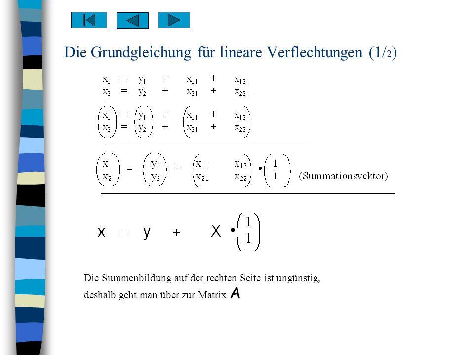 Die Grundgleichung für lineare Verflechtungen (1/2)