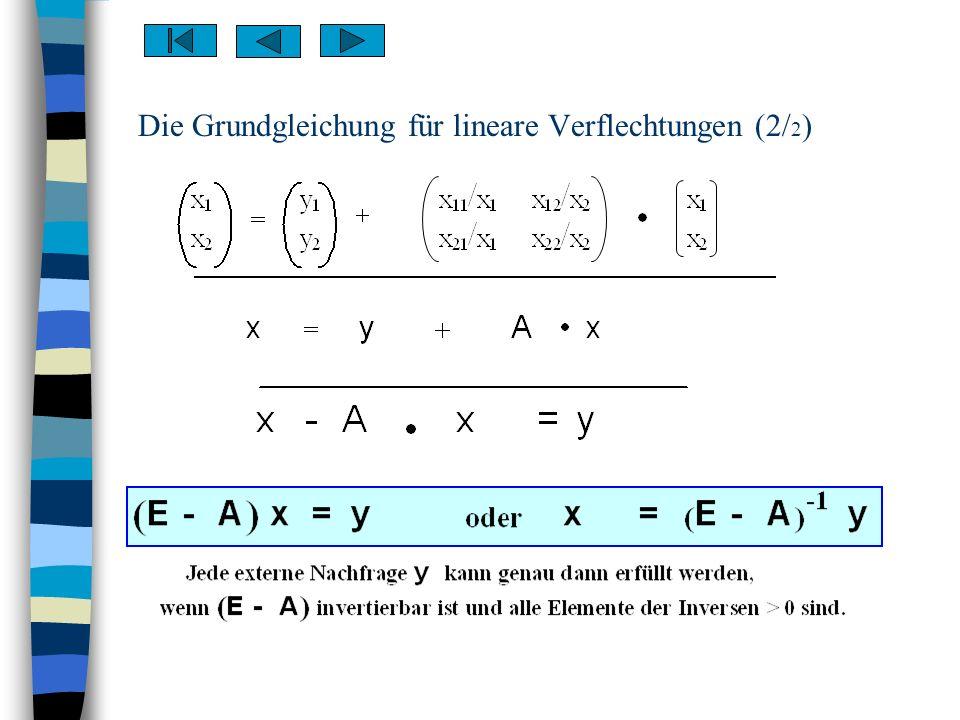 Die Grundgleichung für lineare Verflechtungen (2/2)