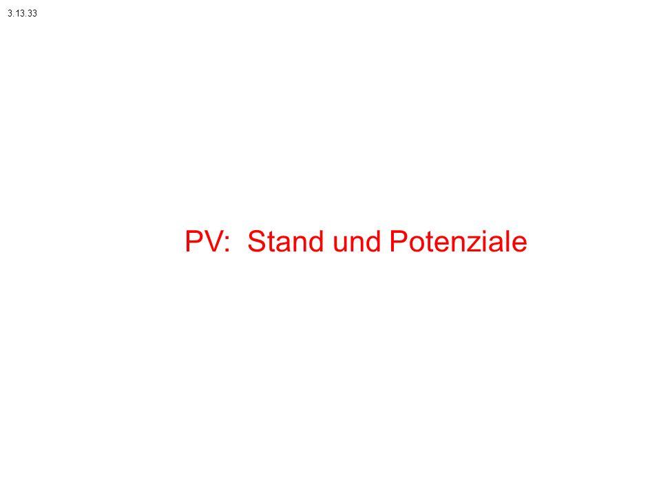 PV: Stand und Potenziale