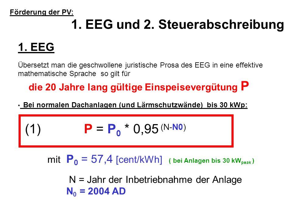 1. EEG und 2. Steuerabschreibung