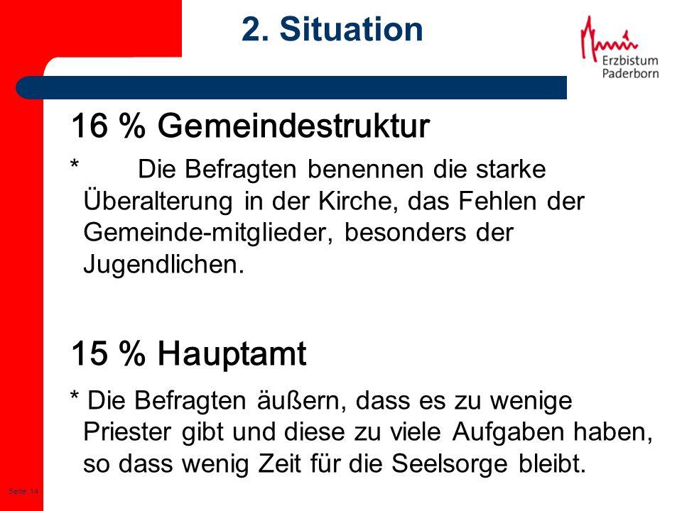 2. Situation 16 % Gemeindestruktur 15 % Hauptamt