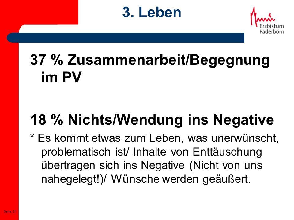 37 % Zusammenarbeit/Begegnung im PV