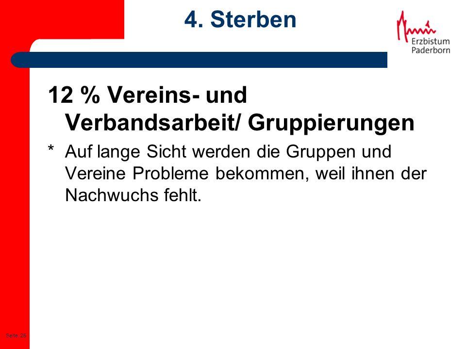12 % Vereins- und Verbandsarbeit/ Gruppierungen