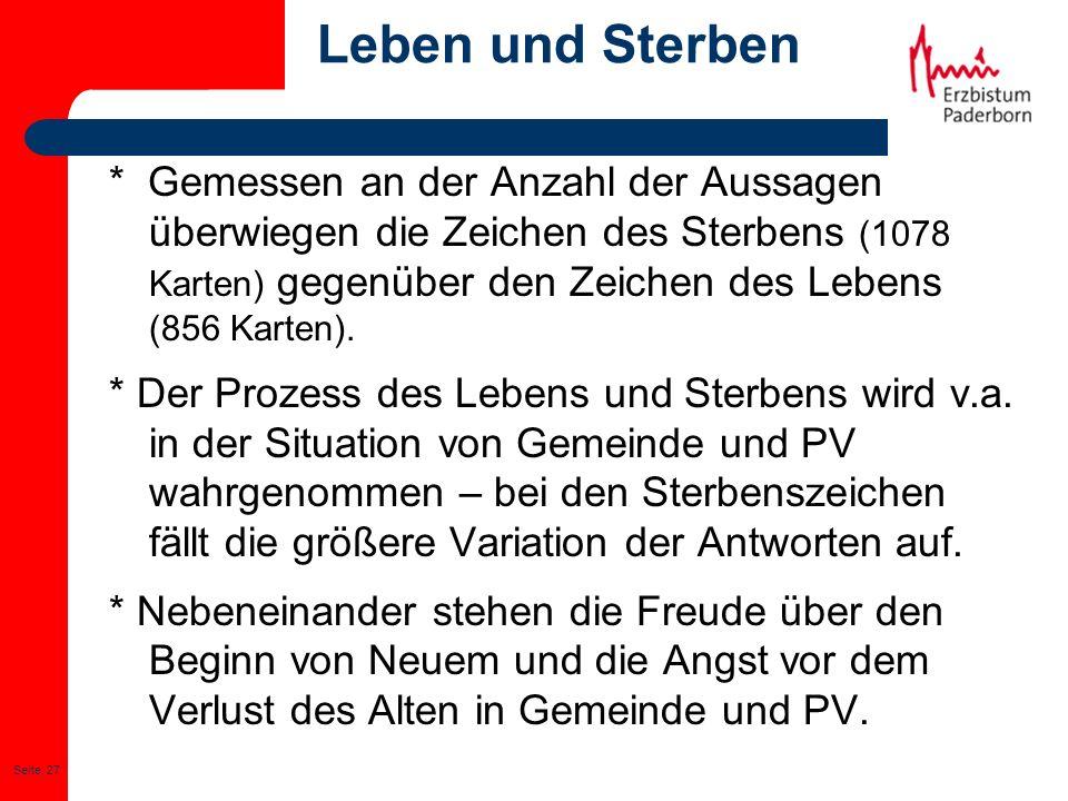 25.03.2017 Leben und Sterben.