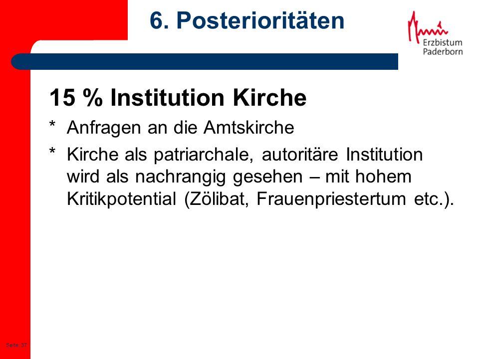 6. Posterioritäten 15 % Institution Kirche