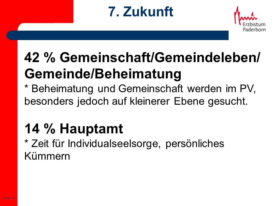 42 % Gemeinschaft/Gemeindeleben/ Gemeinde/Beheimatung