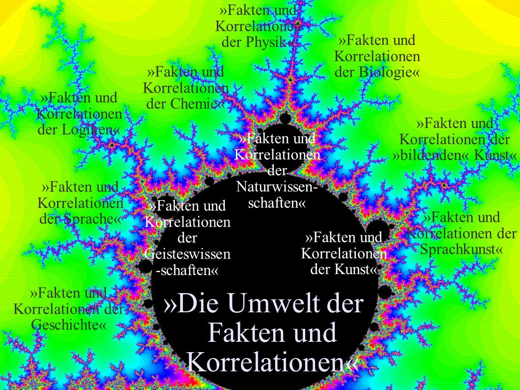 »Die Umwelt der Fakten und Korrelationen«