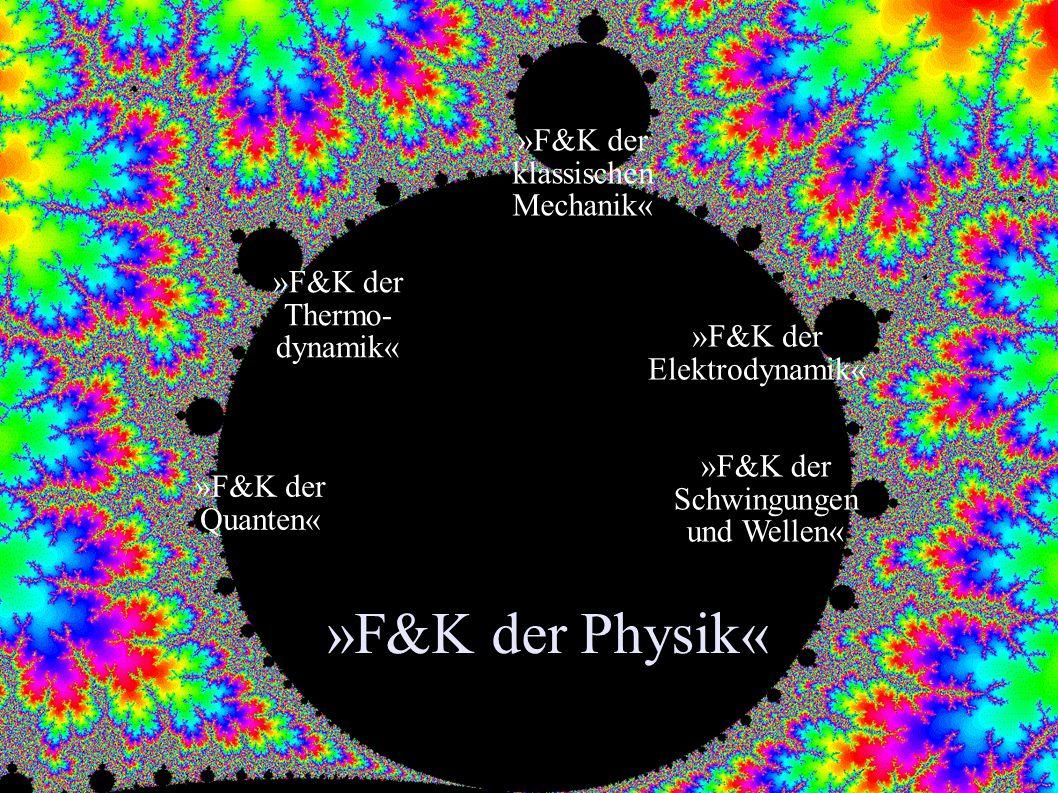 »F&K der Physik« »F&K der klassischen Mechanik«