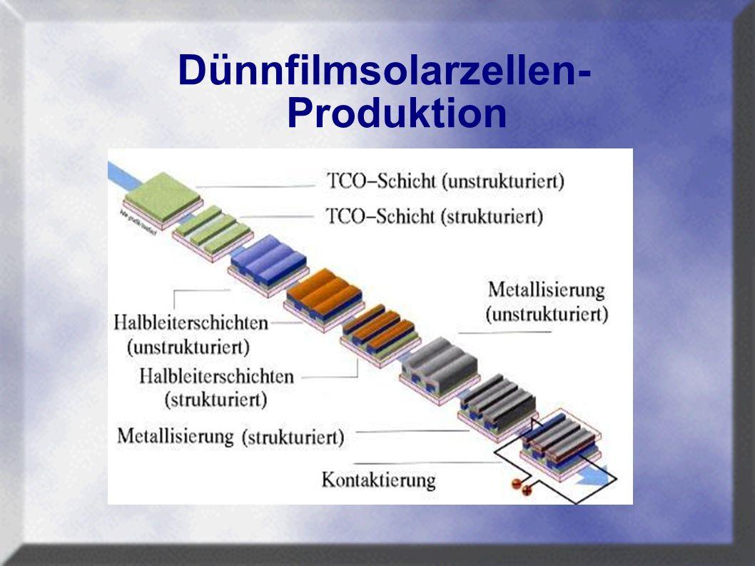 Dünnfilmsolarzellen-Produktion