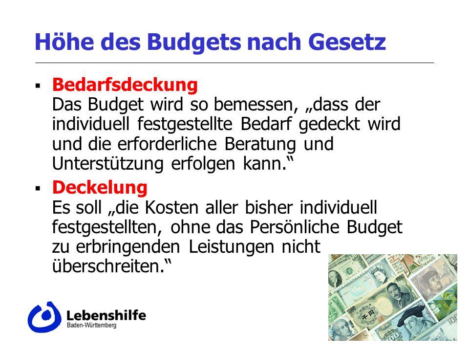Höhe des Budgets nach Gesetz