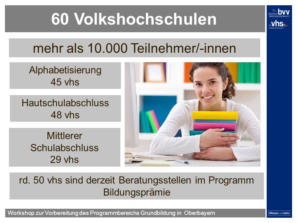 60 Volkshochschulen mehr als 10.000 Teilnehmer/-innen Alphabetisierung