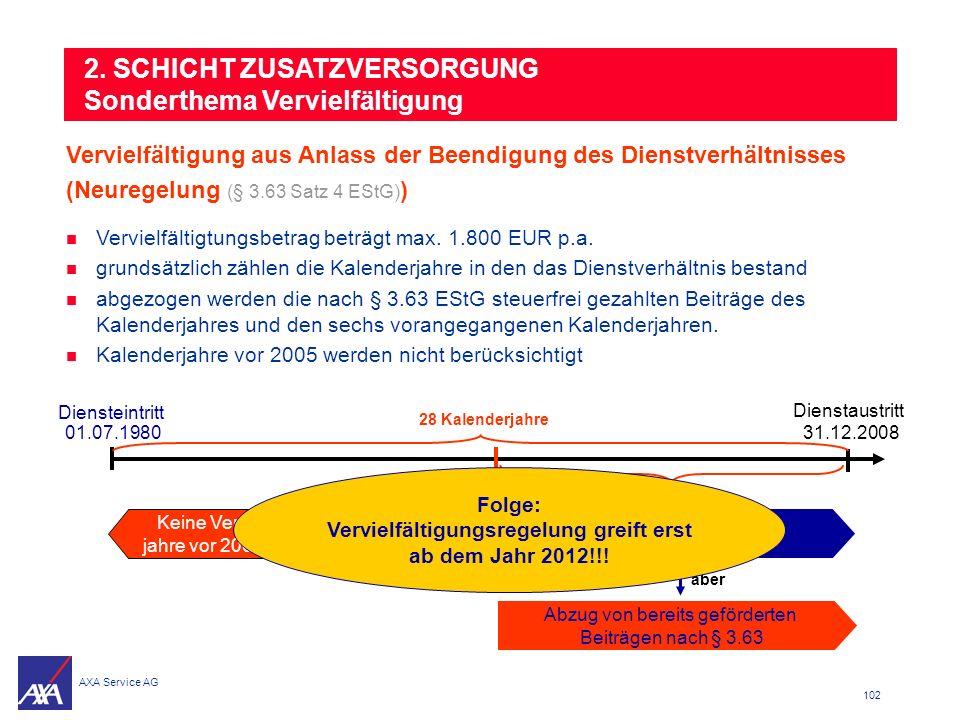 Vervielfältigungsregelung greift erst ab dem Jahr 2012!!!