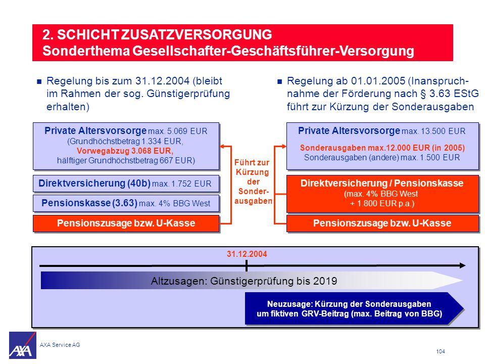 2. SCHICHT ZUSATZVERSORGUNG Sonderthema Gesellschafter-Geschäftsführer-Versorgung