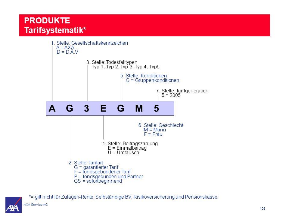 A G 3 E G M 5 PRODUKTE Tarifsystematik*