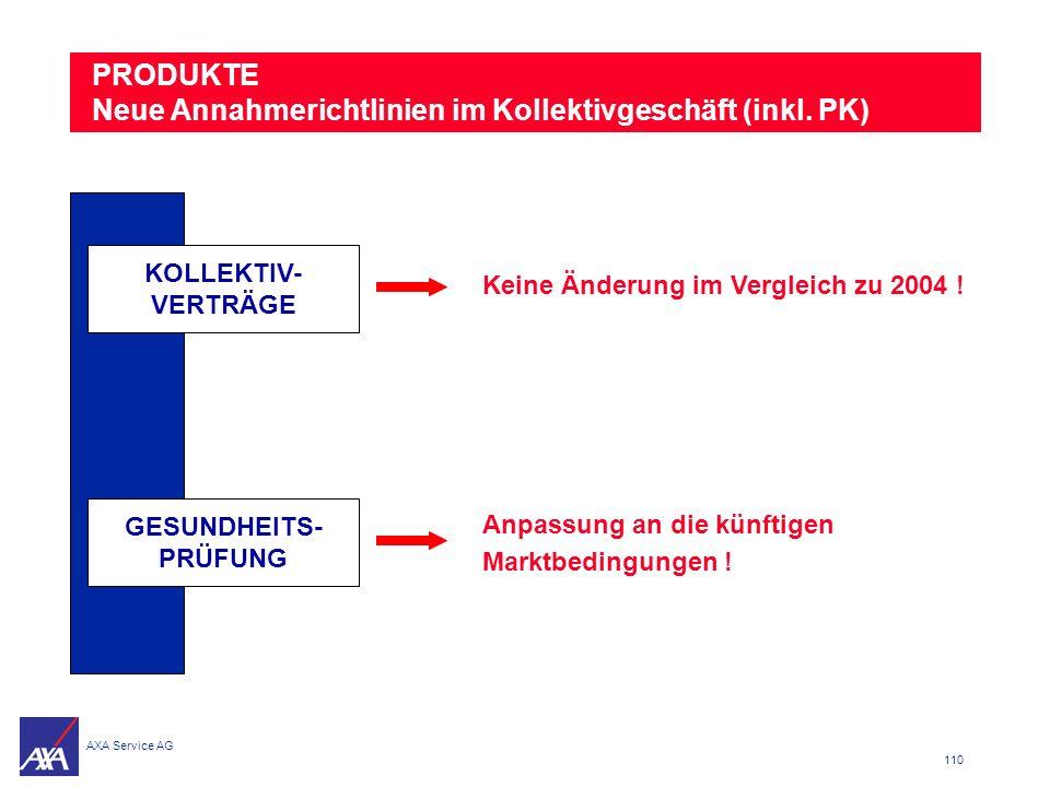 PRODUKTE Neue Annahmerichtlinien im Kollektivgeschäft (inkl. PK)